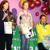 Всероссийские соревнования по спортивному ориентированию — «Владимиро-Суздальская Русь»